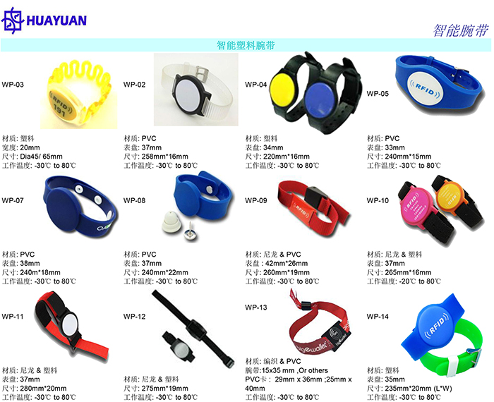RFID塑料腕带