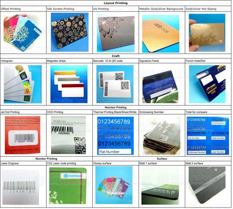 个性化定制 定制 个性化 RFID个性化 RFID产品定制 卡片个性化工艺 卡片定制 华苑电子